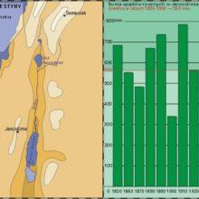 Klimat Palestyny